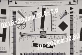 D810購入をレンズフルサイズ計画に変更させたレンズ解像度テスト